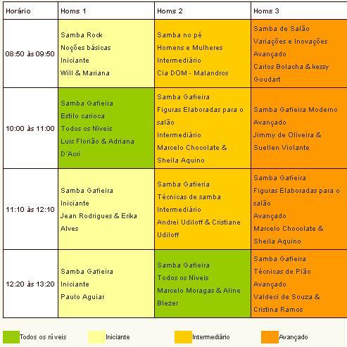 Sambacongress aulas sábado
