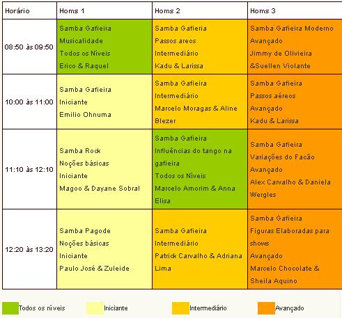 Sambacongress aulas segunda